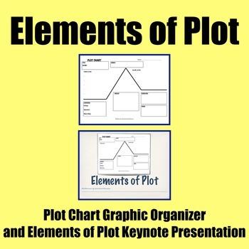 Plot Chart Graphic Organizer and Elements of Plot Presentation