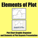 Plot Chart Graphic Organizer and Elements of Plot Presentation