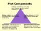 How to Make Plot Charts