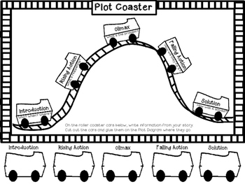Plot Coaster - Poster and graphic organizer for teaching plot