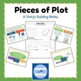 Plot Concept Review