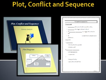 Plot, Conflict and Sequence PowerPoint and Notes
