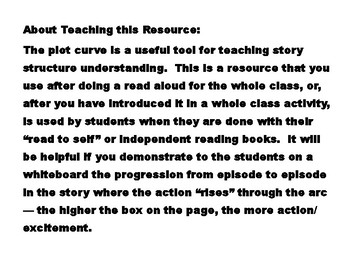 Plot Curve Book Report for Primary
