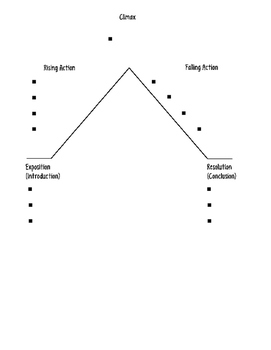 Basic Plot Curve with Blank Bullet Points Graphic