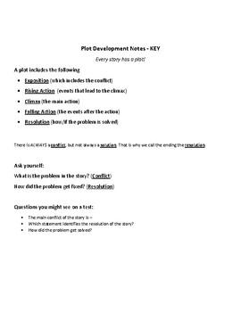 Plot Development Interactive Notes