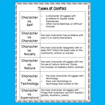 Plot Development Notes - Completed Notes on Vocabulary & Definitions in a List
