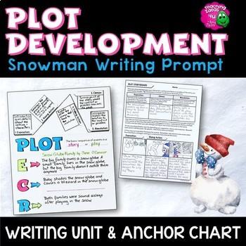 Plot Development: Snowman Writing Unit Storyboard & Anchor Chart