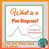 Plot Diagram PowerPoint - Understanding Story Elements