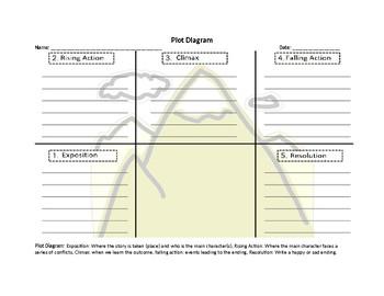 Plot diagram spanish teaching resources teachers pay teachers plot diagramstory mountain english spanish ccuart Images