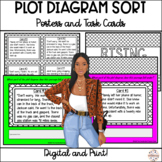 Plot Diagram (Print and Digital Copy)