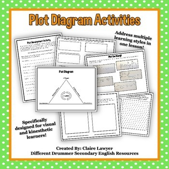 Plot Diagram Activities: Diagram, Visual Story, and Make-Your-Own Comic