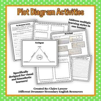 Plot Diagram Activities: Diagram, Visual Story, and Make-Y