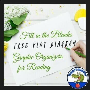 Plot Diagram Blank Graphic Organizer of Story Elements FREE
