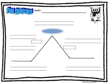 plot diagram blank graphic organizer of story elements free by rh teacherspayteachers com blank plot diagram google docs blank plot diagram organizer