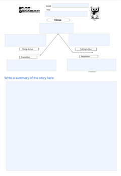 Plot Diagram Blank Graphic Organizer Of Story Elements Free By