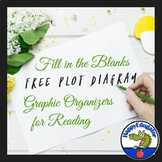 Plot Diagram Blank Graphic Organizer of Story Elements FREE RESOURCE