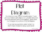 Plot Diagram Bulletin Board