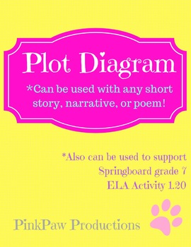 Springboard teaching resources teachers pay teachers plot diagram can be used to support springboard grade 7 ela activity 120 fandeluxe Choice Image