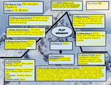 Plot Diagram Chapter 6 The Outsiders Google Slides