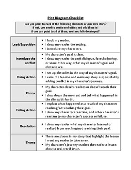Plot Diagram Checklist