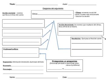Plot Diagram English and Spanish