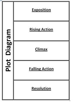 Plot diagram foldable by shopgirl mrs v teachers pay teachers plot diagram foldable ccuart Images