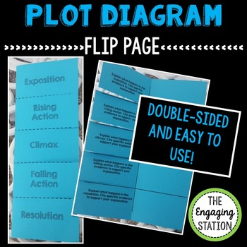 Plot Diagram One Page Foldable for ANY Story