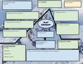 Plot Diagram Google Classroom