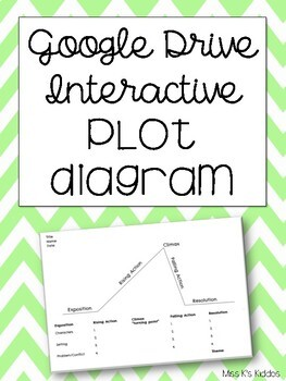Plot Diagram Google Drive