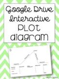 Plot Diagram Google Drive