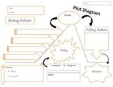 Plot Diagram - Grades 4 - 12