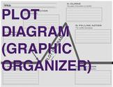 Plot Diagram (Graphic Organizer)