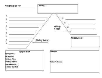plot diagram graphic organizer by franglais kimmy tpt rh teacherspayteachers com plot diagram worksheet plot diagram powerpoint