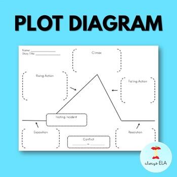 Plot diagram graphic organizer teaching resources teachers pay plot diagram graphic organizer plot diagram graphic organizer ccuart Images