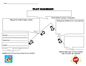 original 951122 1 plot diagram graphic organizer blank by klpaps233 tpt