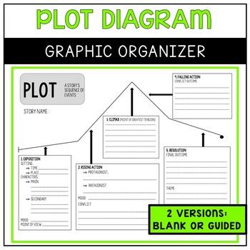 Plot Diagram Graphic Organizer, Elements of Plot