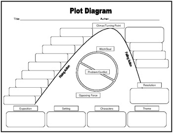 Plot Diagram Graphic Organizer Intermediate Elementary Middle
