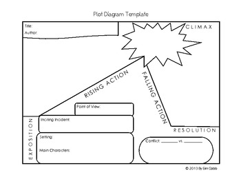 Plot Diagram Graphic Organizer Template By Lovin Lit Tpt