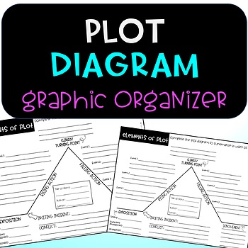 Plot Diagram Graphic Organizer for use with ANY story!