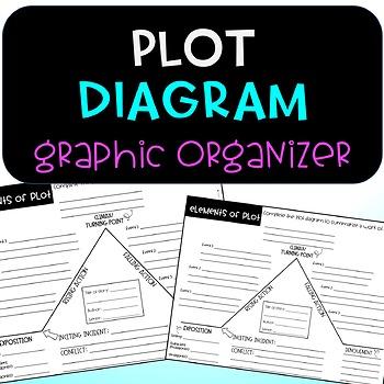 Plot Diagram Graphic Organizer Teaching Resources Teachers Pay