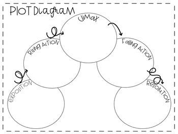 Plot Diagram Graphic Organizers