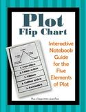 Plot Diagram Interactive Notebook