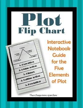 Plot Diagram Interactive Notebook