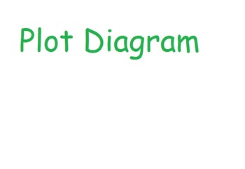 Plot Diagram Map