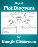 Plot Diagram, Narrative Writing Map, Story Map for Google Classroom