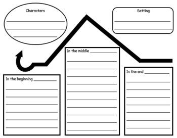 Plot Diagram Organizer