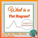 Plot Diagram PowerPoint - Understanding Story Elements w/
