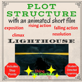 Plot Diagram Practice with an Animated Short