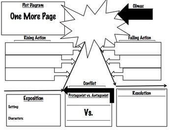 Plot Diagram Prezi