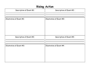 Plot Diagram Project